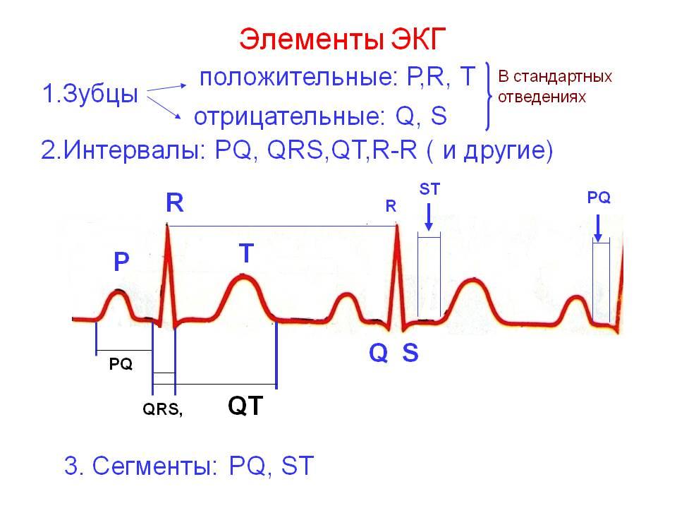 tijekom krize hipertenzije