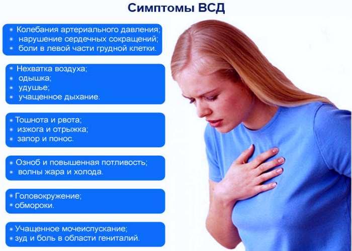 za liječenje hipertenzije wegetososudistaya
