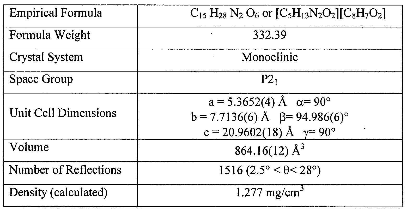 b-6 mg hipertenzije)