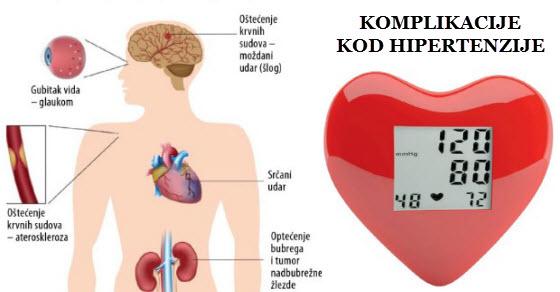 liječenje hipertenzije recepture)
