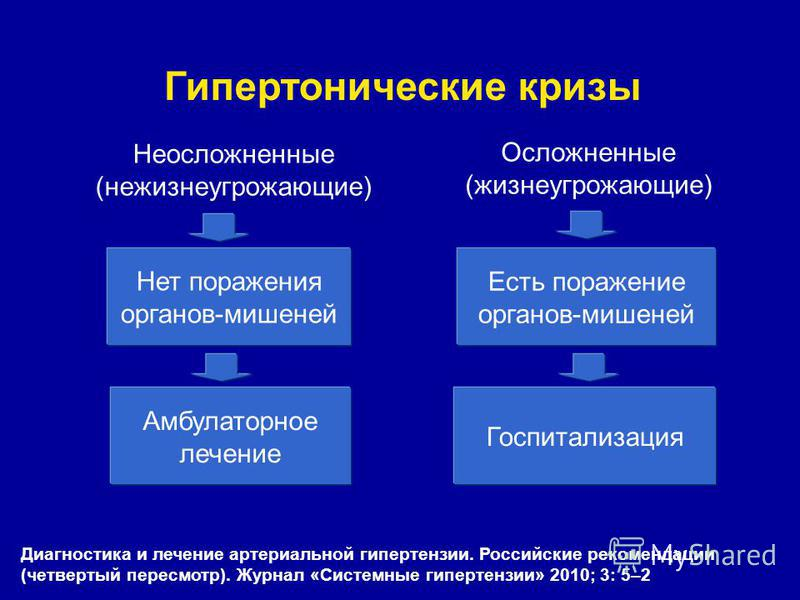 droga tretman hipertenzije i koronarne arterije)
