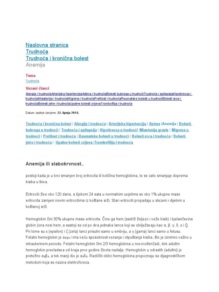 liječenje hipertenzije islam)