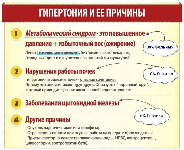 liječenje hipertenzije plovila)