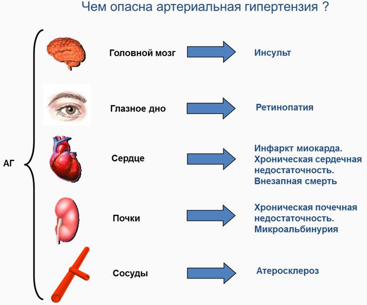 exforge liječenje hipertenzije