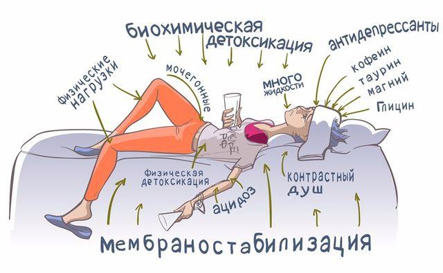 Nizak krvni tlak - uzroci i liječenje