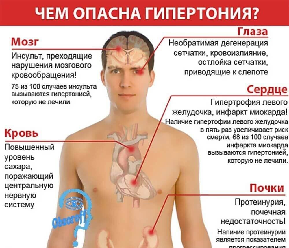 hipertenzija magnezij taurin)