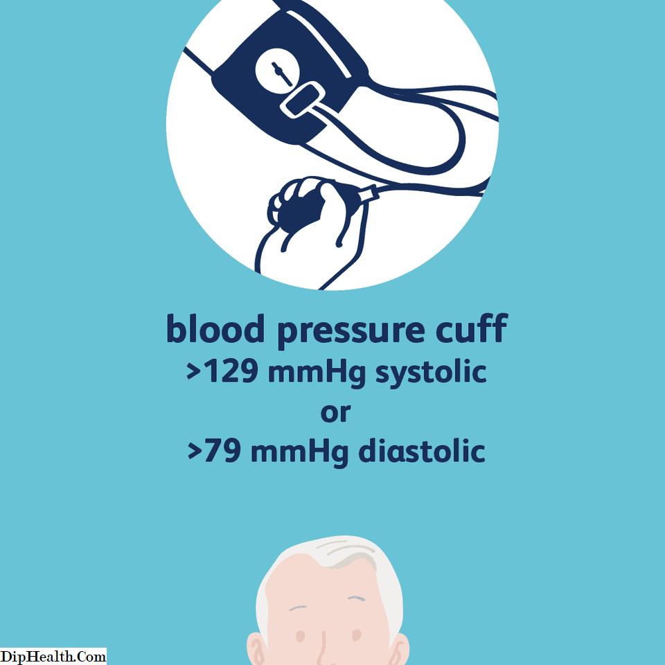 hipertenzija očitavanje