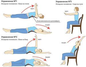 hipertenzija i kralježnice vježbe)