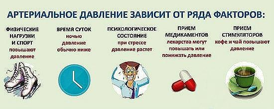 učinak nikotina na hipertenzije