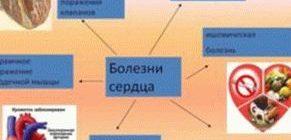 hipertenzija i magnetske oluje)