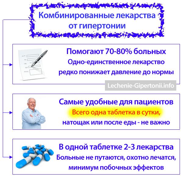 bezopasne tablete hipertenzija)