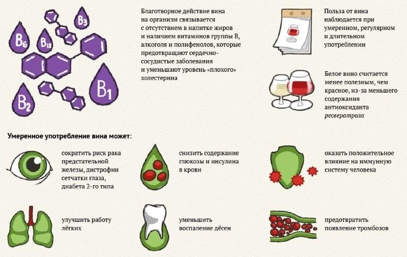 bilo aktovegin hipertenzije)