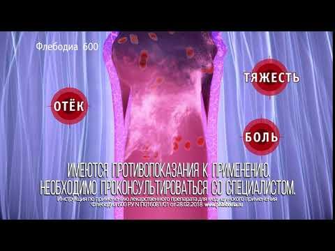 diosmin hipertenzija)