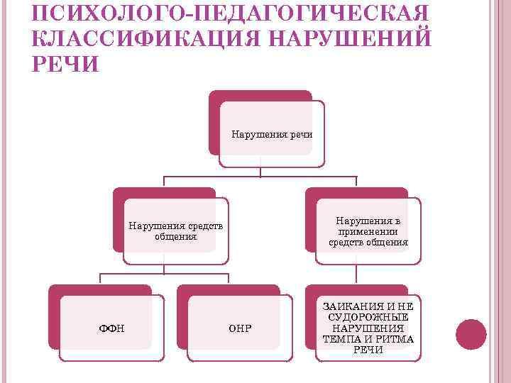mišića hipertenzija sindrom grudnichka)