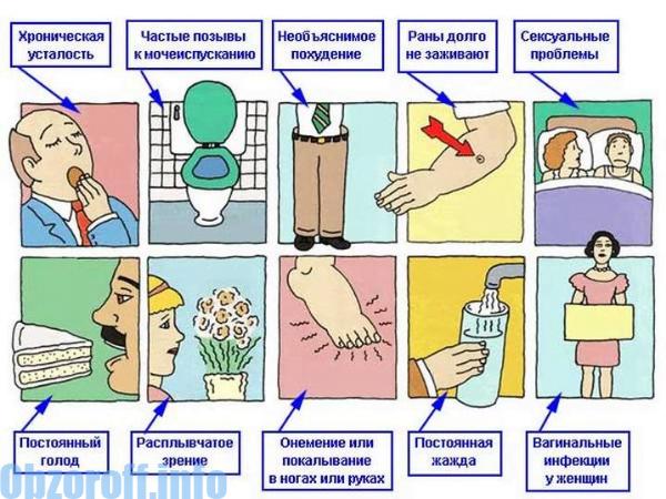 hipertenzija i ateroskleroza
