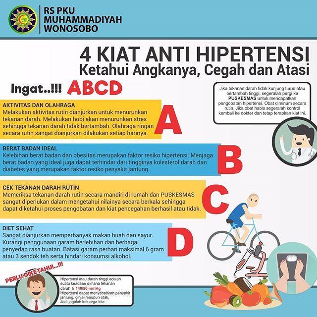 hipertenzije i maline