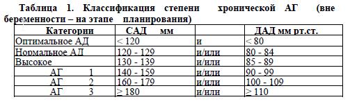 stupanj 3 hipertenzija faza 1 4 rizika)