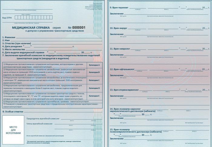 vozačka dozvola za hipertenziju)